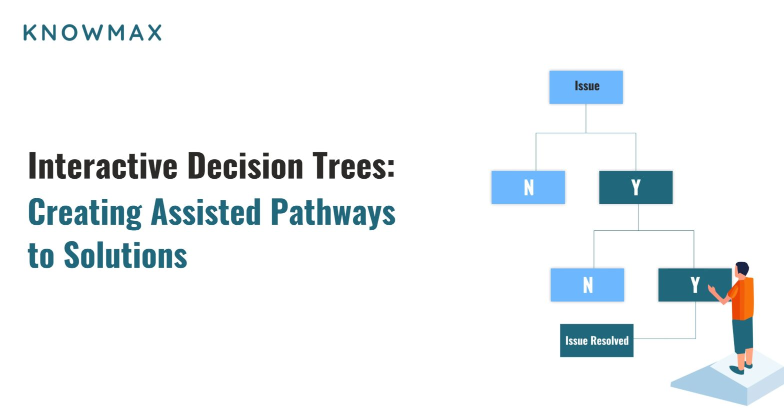 Interactive Decision Trees