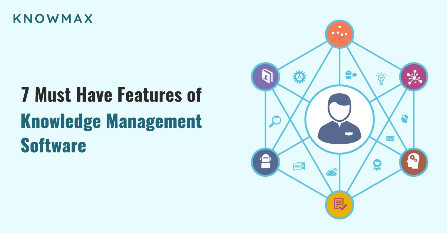 Features of knowledge management